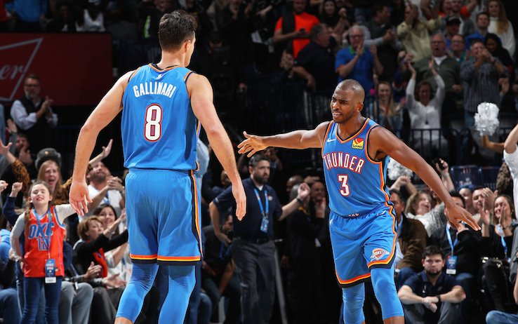 Gallinari trascina OKC dopo un overtime, bene Lakers e Rockets, cadono ancora i Warriors