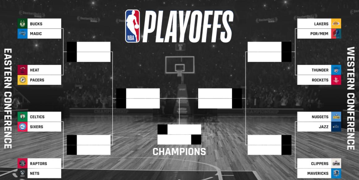 NBA Playoff 2020, il tabellone del primo turno. I Lakers aspettano la vincente di Blazers-Grizzlies