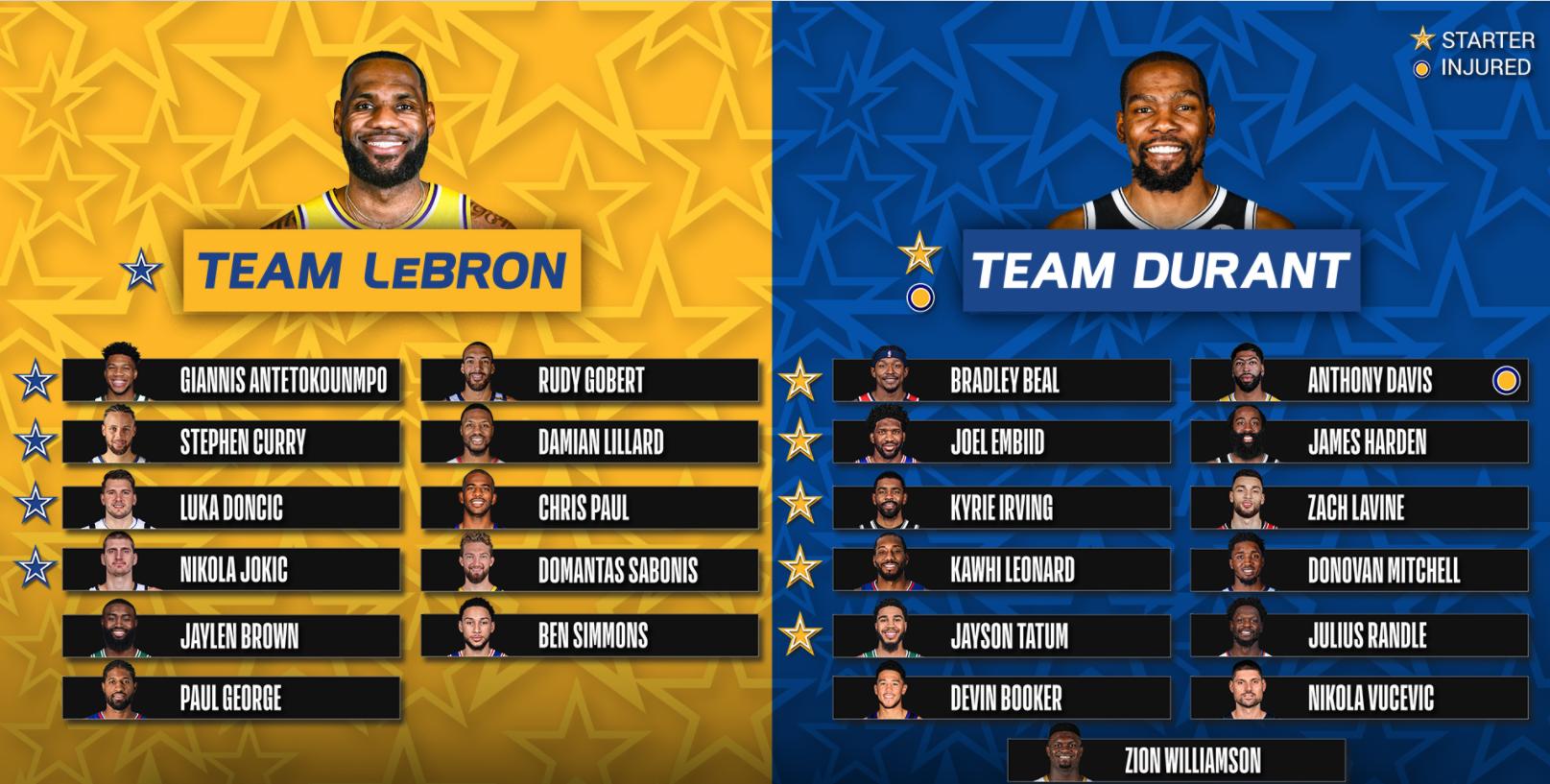 NBA All-Star Game 2021: i roster di Team LeBron e Team Durant